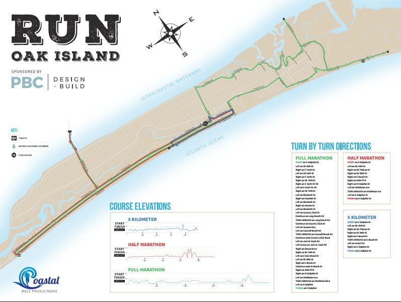 Run Oak Island Routes