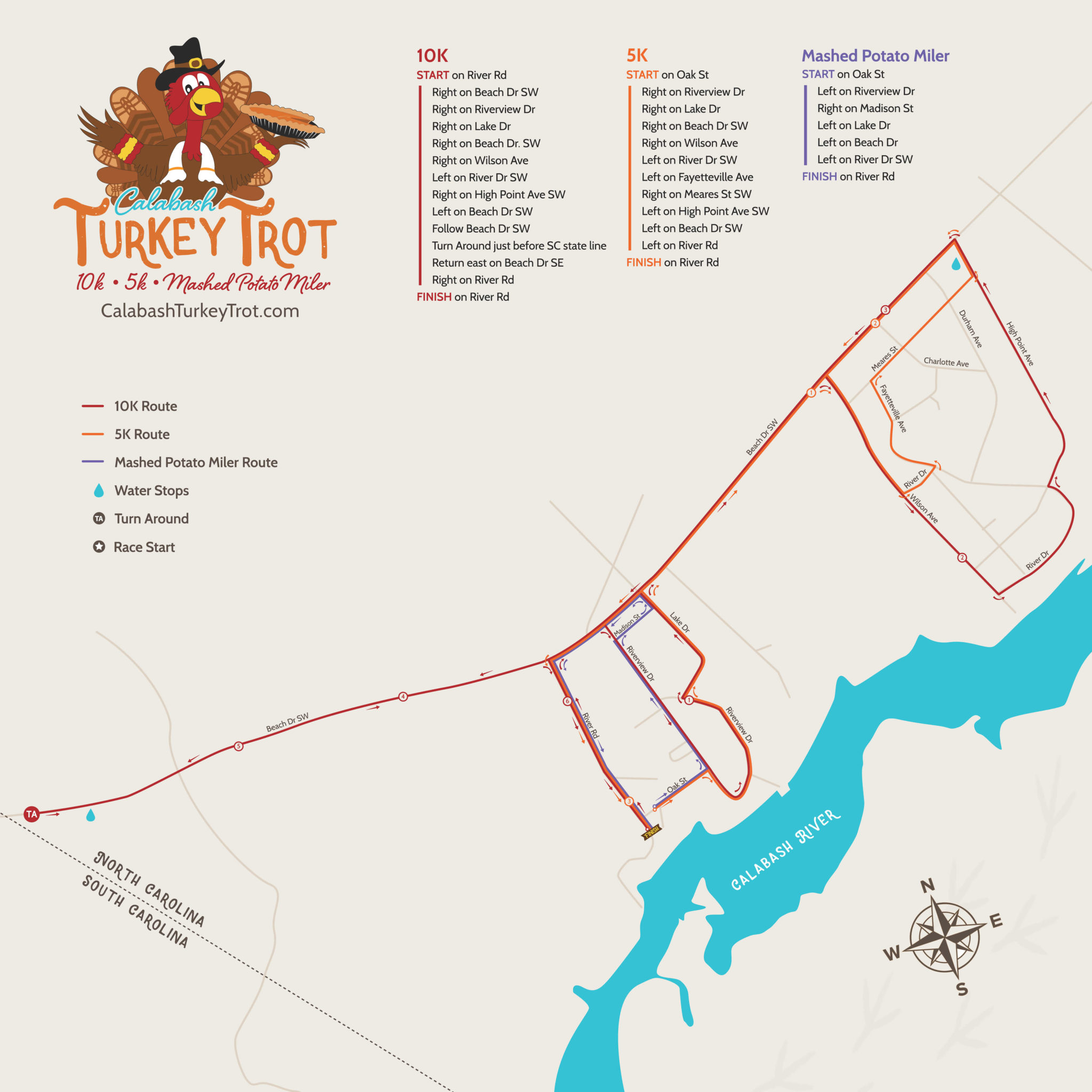 Calabash Turkey Trot Coastal Race Productions